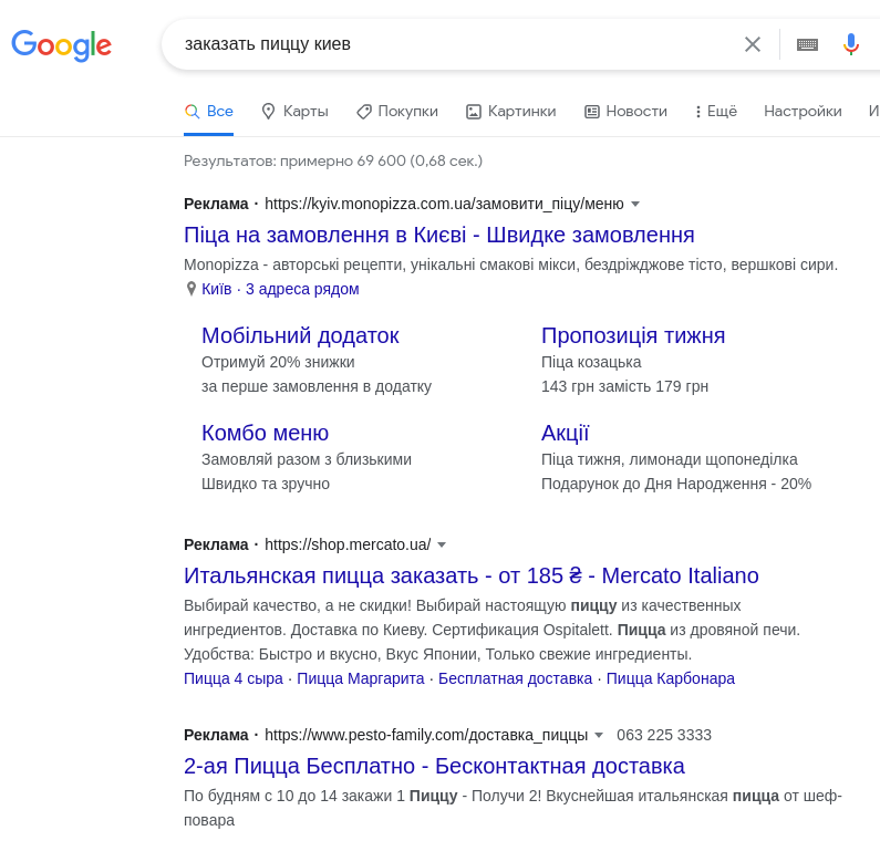Типы рекламных кампаний Google Ads